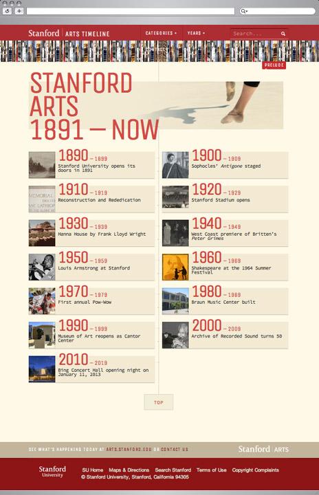 stanford_arts_timeline