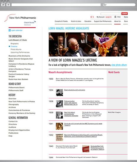 new_york_philharmonic_maazel